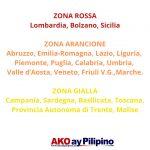 Klasipikasyon ng mga Rehiyon January 17 Ako Ay Pilipino